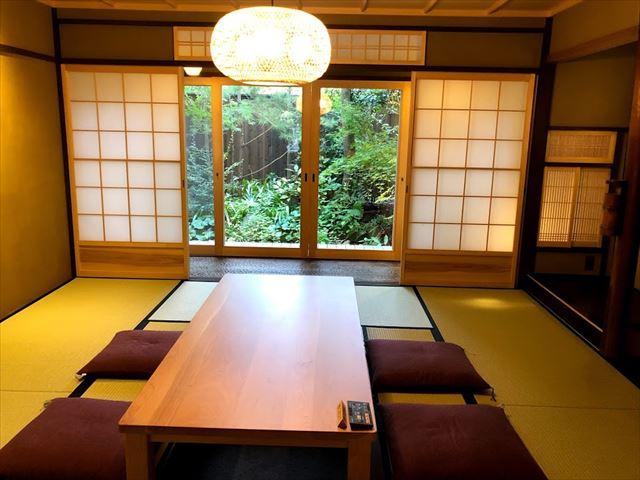 京の温所 麩屋町二条